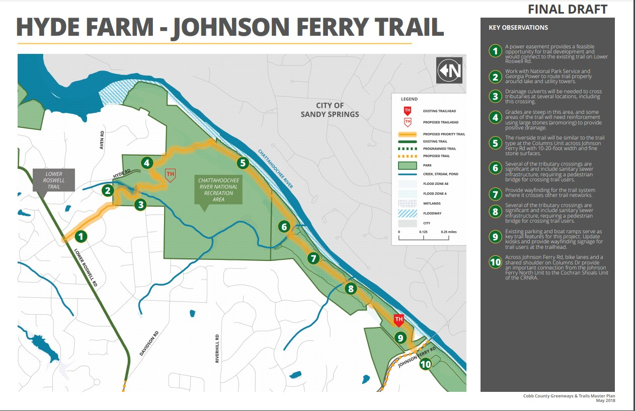 Hyde Farm Trail Project Map